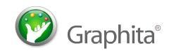 Graphita: Editor de imágenes