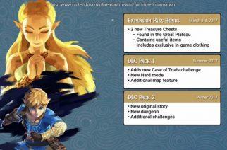 El nuevo Legend of Zelda contendrá contenido de pago