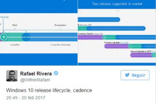 Microsoft confirma otra gran actualización para Windows 10