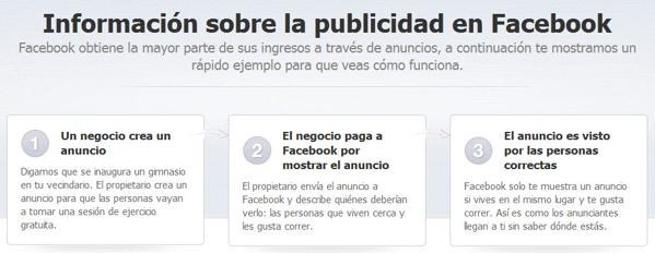 about ads facebook