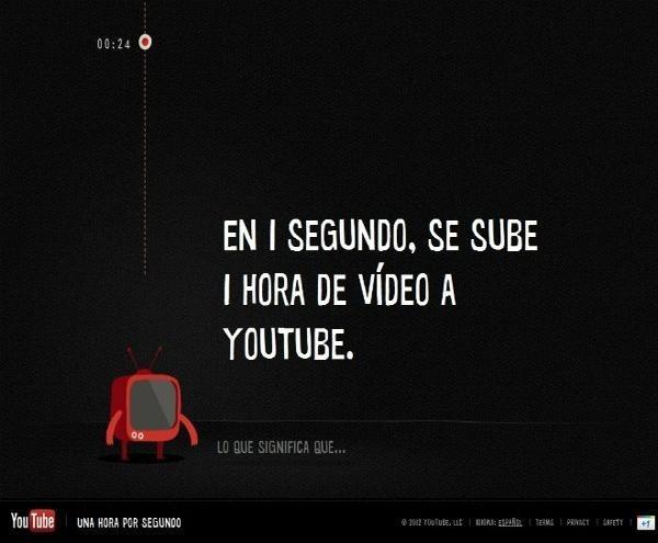 youtube 4000 millones de visitas