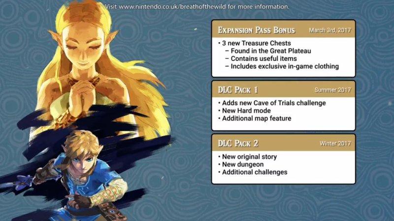 Nintendo-Zelda